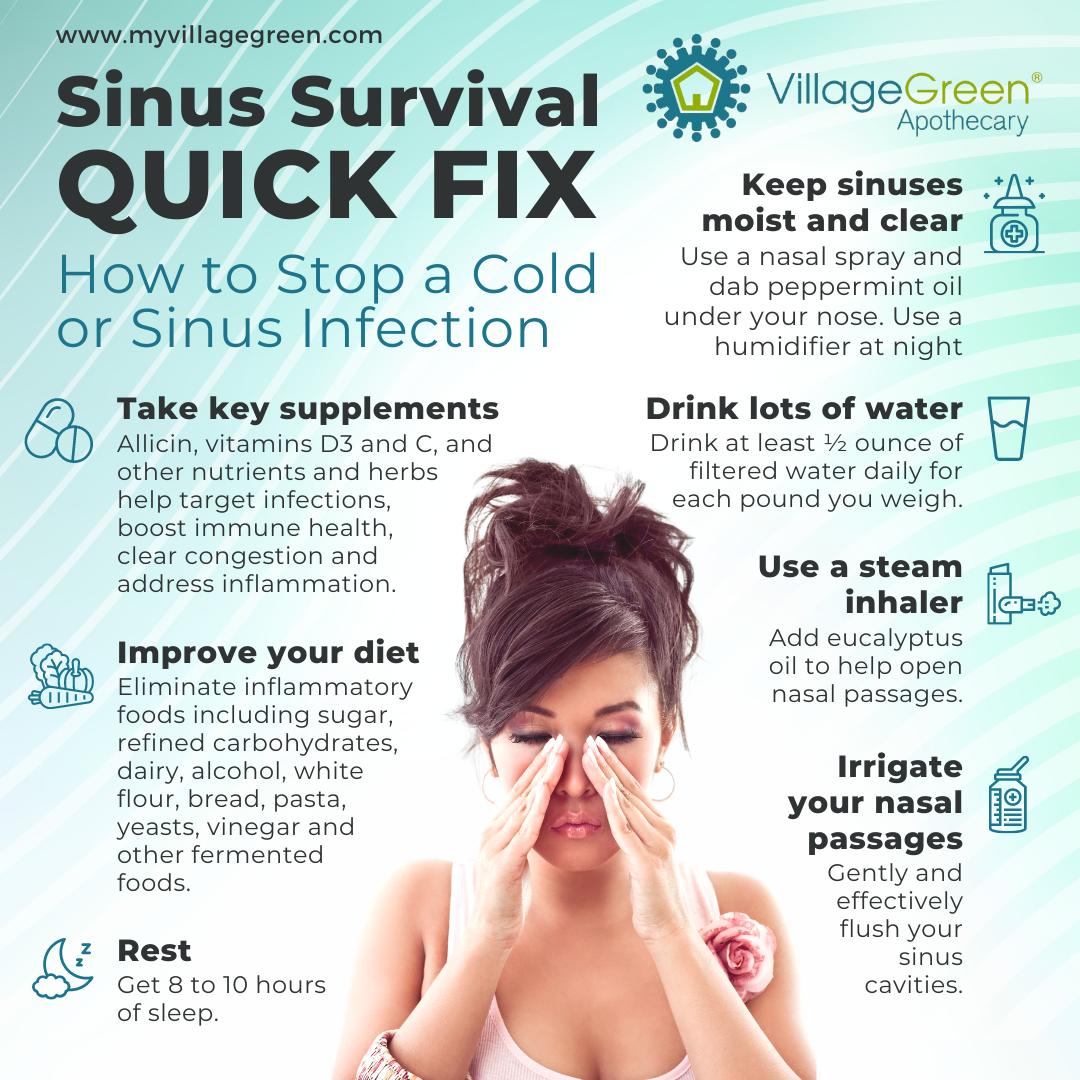 Sinus Survival Quick Fix